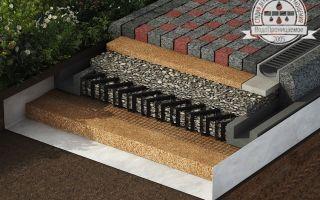 Укрепление и реконструкция фундамента кирпичного дома