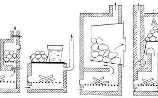 Отпимальное устройство кирпичной печи