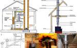 Как построить русскую печь: от фундамента до дымохода