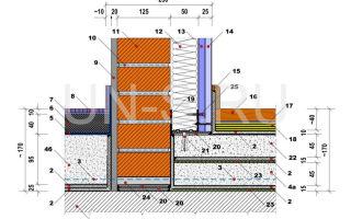 Качественная звукоизоляция кирпичной стены