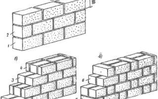 Стандартная кирпичная кладка стен