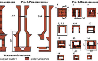 Схема камина из кирпича