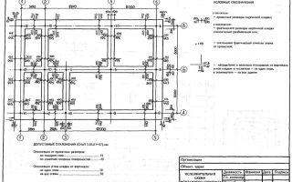 Основы документации исполнительной схемы кирпичной кладки