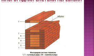 Многорядная система перевязки швов