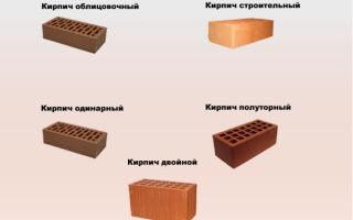 Основные типы кирпича