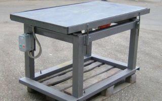 Изготовление своими руками вибростола для тротуарной плитки