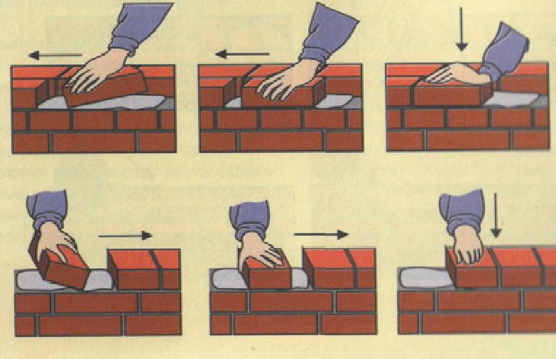 Кладка кирпича под расшивку как правильно класть кирпич своими руками с помощью приспособлений