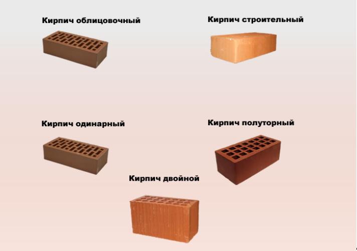 Облицовочный силикатный кирпич для наружной отделки достоинства и недостатки технические характеристики и цветовая гамма