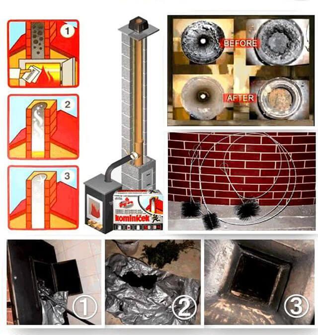 Как без проблем прочистить дымоход в бане