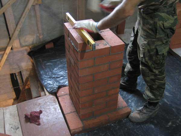 Стандартные дымоходы для печей из кирпича